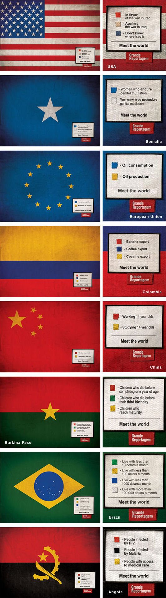Meet the World- By Flag - Click To View Image