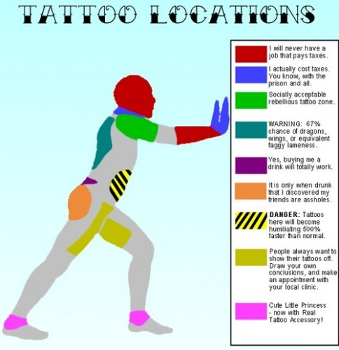 tattoo locations - Click To View Image