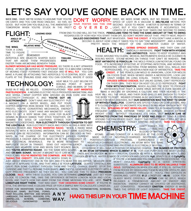 Time Machine Information Poster - Click To View Image