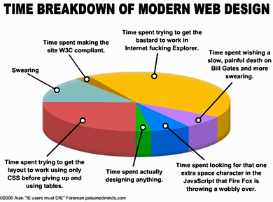 modernwebdesign - Click To View Image