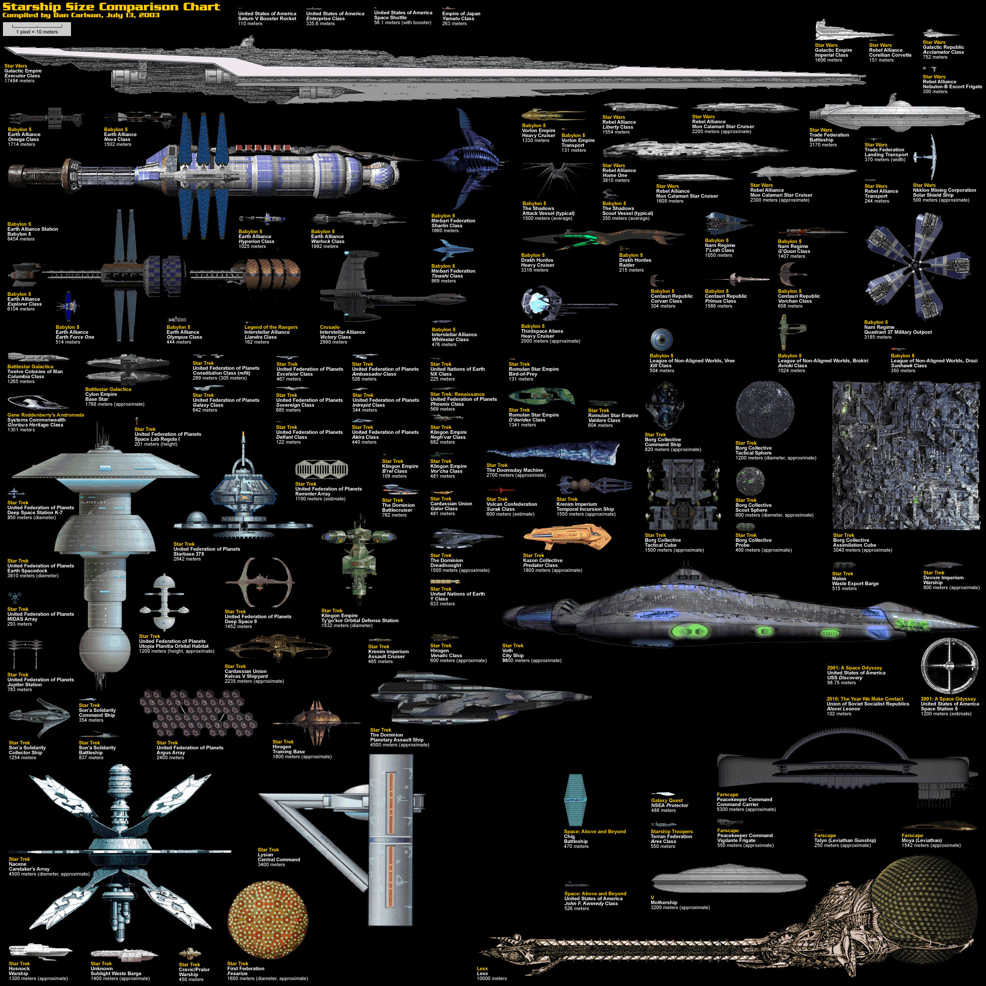 Spaceship Size Comparison - Click To View Image