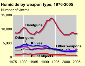 weapons.png - Click To View Image