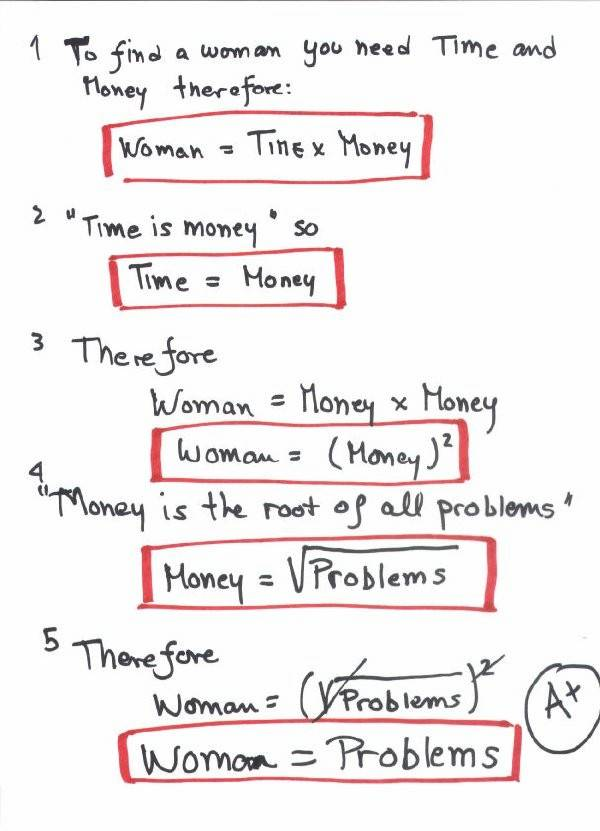 Women = Problems - Click To View Image